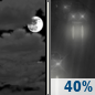 Sunday Night: A chance of rain after 1am.  Mostly cloudy, with a low around 41. Chance of precipitation is 40%.