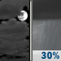 Sunday Night: A chance of showers after 2am.  Mostly cloudy, with a low around 66. Chance of precipitation is 30%.