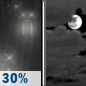 Tuesday Night: A chance of rain before 9pm.  Mostly cloudy, with a low around 33. Light and variable wind.  Chance of precipitation is 30%. New precipitation amounts of less than a tenth of an inch possible.