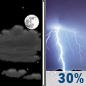Tuesday Night: A chance of thunderstorms after 4am.  Mostly cloudy, with a low around 71. Chance of precipitation is 30%.