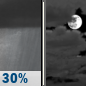 Tonight: Chance Rain Showers then Mostly Cloudy