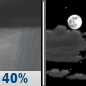 Tonight: A chance of showers and thunderstorms before 10pm, then a slight chance of showers between 10pm and midnight.  Partly cloudy, with a low around 40. West wind 5 to 7 mph.  Chance of precipitation is 40%. New precipitation amounts of less than a tenth of an inch, except higher amounts possible in thunderstorms.