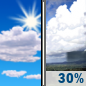 Friday: A chance of showers after 2pm.  Mostly sunny, with a high near 77. Chance of precipitation is 30%.