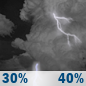 Monday Night: Chance Showers And Thunderstorms